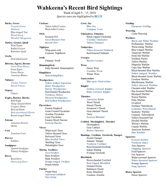 Bird List Website 4142018